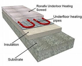 Ronafix Underfloor Heating Screed by Ronacrete Limited