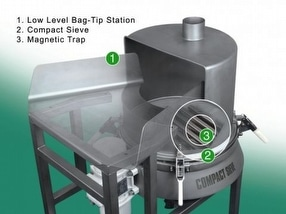 Russell Compact 3in1 Sieve by Russell Finex Ltd.