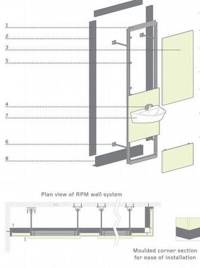 RPM Duct Systems by Bushboard Washroom Systems Ltd