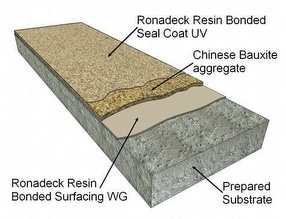 RonaDeck Resin Bonded Seal Coat UV by Ronacrete Limited