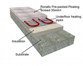 Ronafix Pre-packed Floating Screed 35mm by Ronacrete Limited