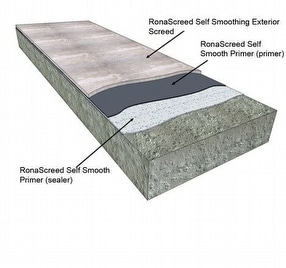 RonaScreed Self Smoothing Exterior Screed by Ronacrete Limited