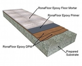 RonaFloor Epoxy Floor Mortar Rapid by Ronacrete Limited