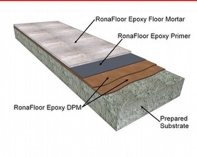 RonaFloor Epoxy DPM by Ronacrete Limited