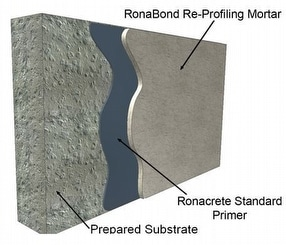 RonaBond Re-Profiling Mortar by Ronacrete Limited