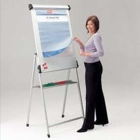 Write-On White Board Products by Display Components